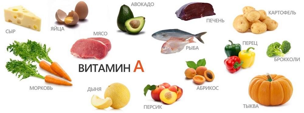 Витамин А в каких продуктах содержится