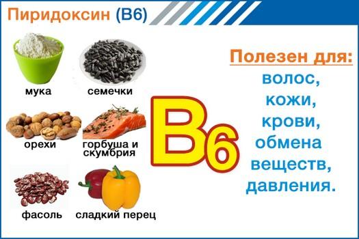 Витамин В6 (пиридоксин) для чего полезен