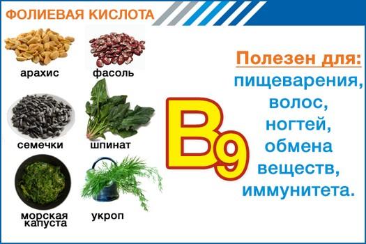 Витамин В9 фолиевая кислота для чего полезен