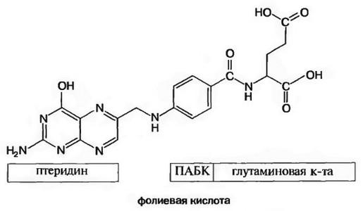 Витамин В9 формула фолиевая кислота