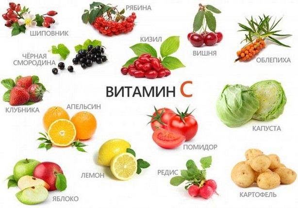 Витамин С аскорбиновая кислота в каких продуктах содержится