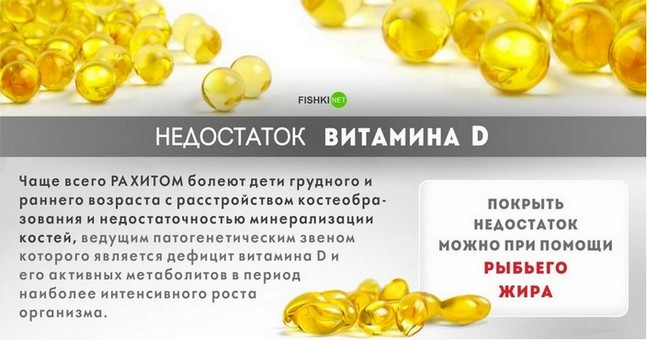 Витамин Д кальциферол недостаток