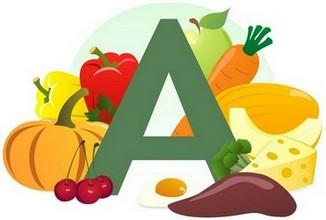витамин А (ретинол) где содержится